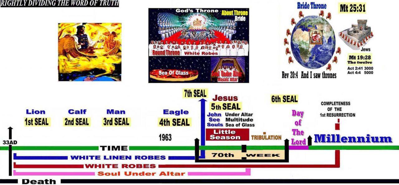 Soul Under Altar C